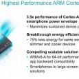 ARM Cortex A72 tecake