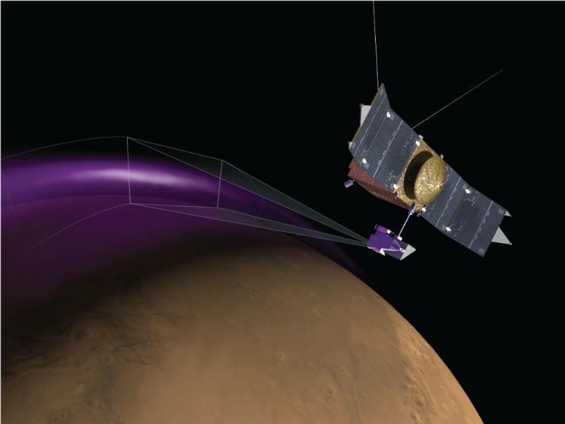 Mars too has visible Aurorae like Earth