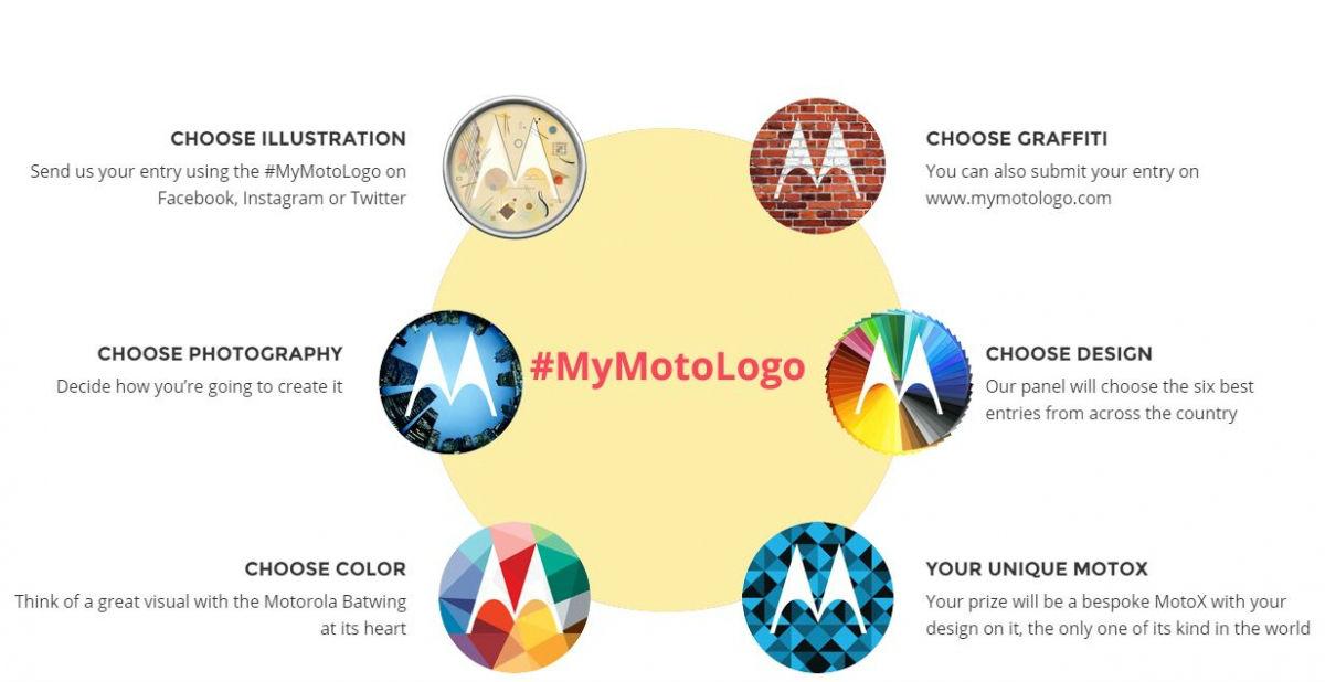 MyMotoLogo Contest TeCake