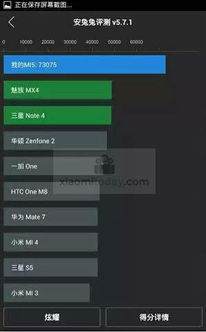 Mi 5 bechmark Xiaomi Today - The TeCake