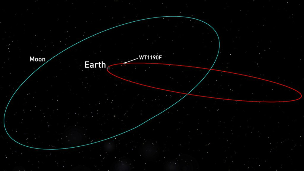 Mysterious Space Garbage labelled 'WTF' to crash near Sri Lanka, next month