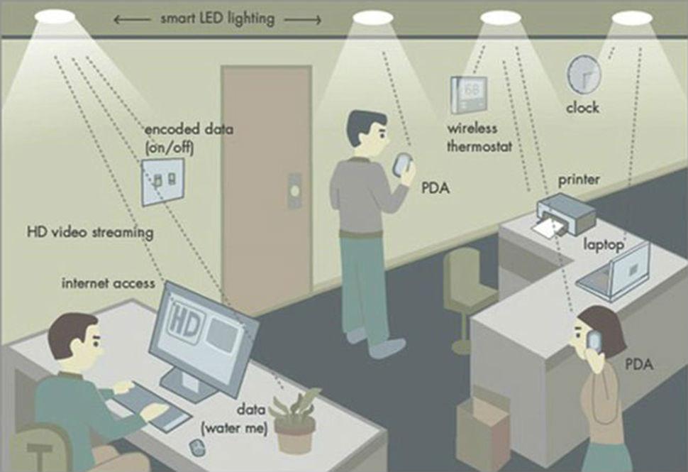 Li-Fi working - The TeCake