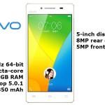 Vivo Y51 smartphone - The TeCake