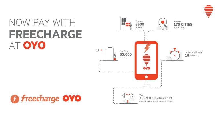 Freecharge Oyo Rooms