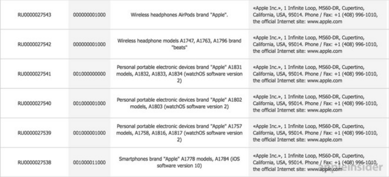 Apple,  Mobiles,  iPhone 7,  iPhone 7 Plus,  AirPods,  Space Black,  iPhone 7 Leaks,  iPhone 7 Launch