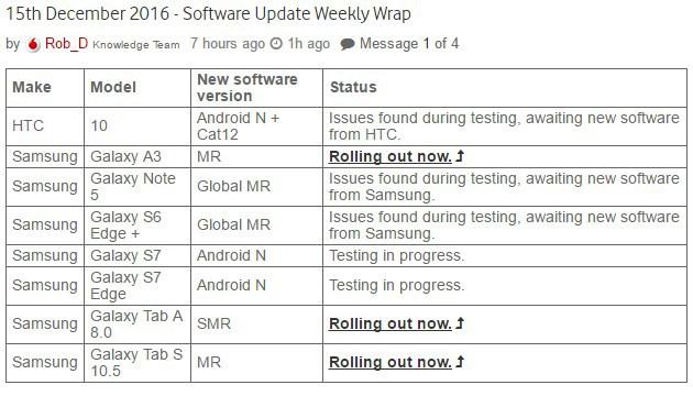 Samsung Galaxy S7 and S7 Edge leak