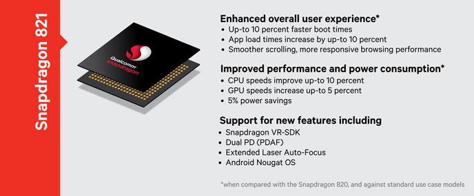 Snapdragon 921 Chipset