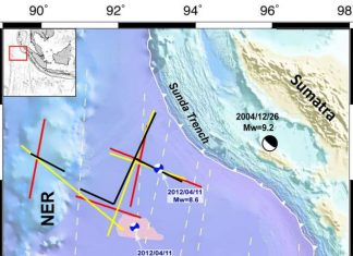 Scientists spotted new fault in Indian Ocean which can cause quakes