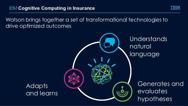 IBM Cognitive Computing in INsurance