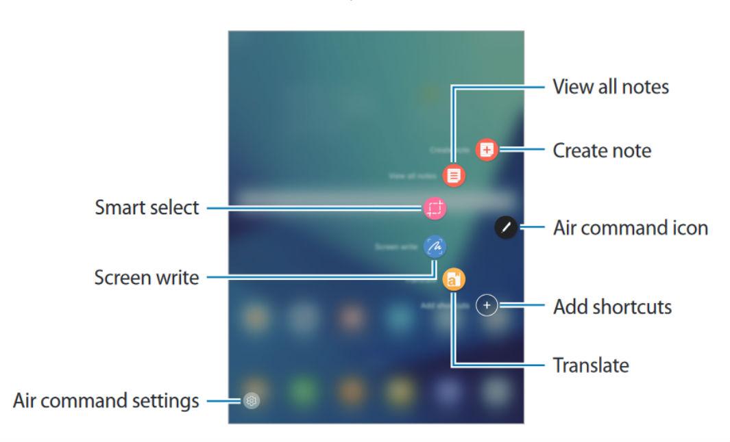 Samsung Galaxy Tab S3 Air Command Leaked Manual
