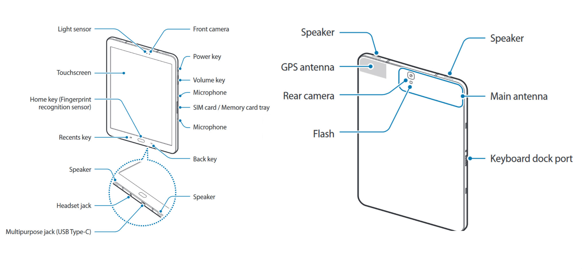 Samsung Galaxy Tab S3 Front Back Leaked Manual