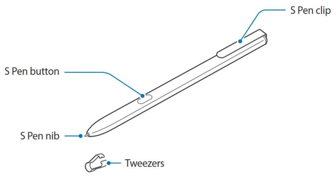 Samsung Galaxy Tab S3 S Pen Leaked Manual