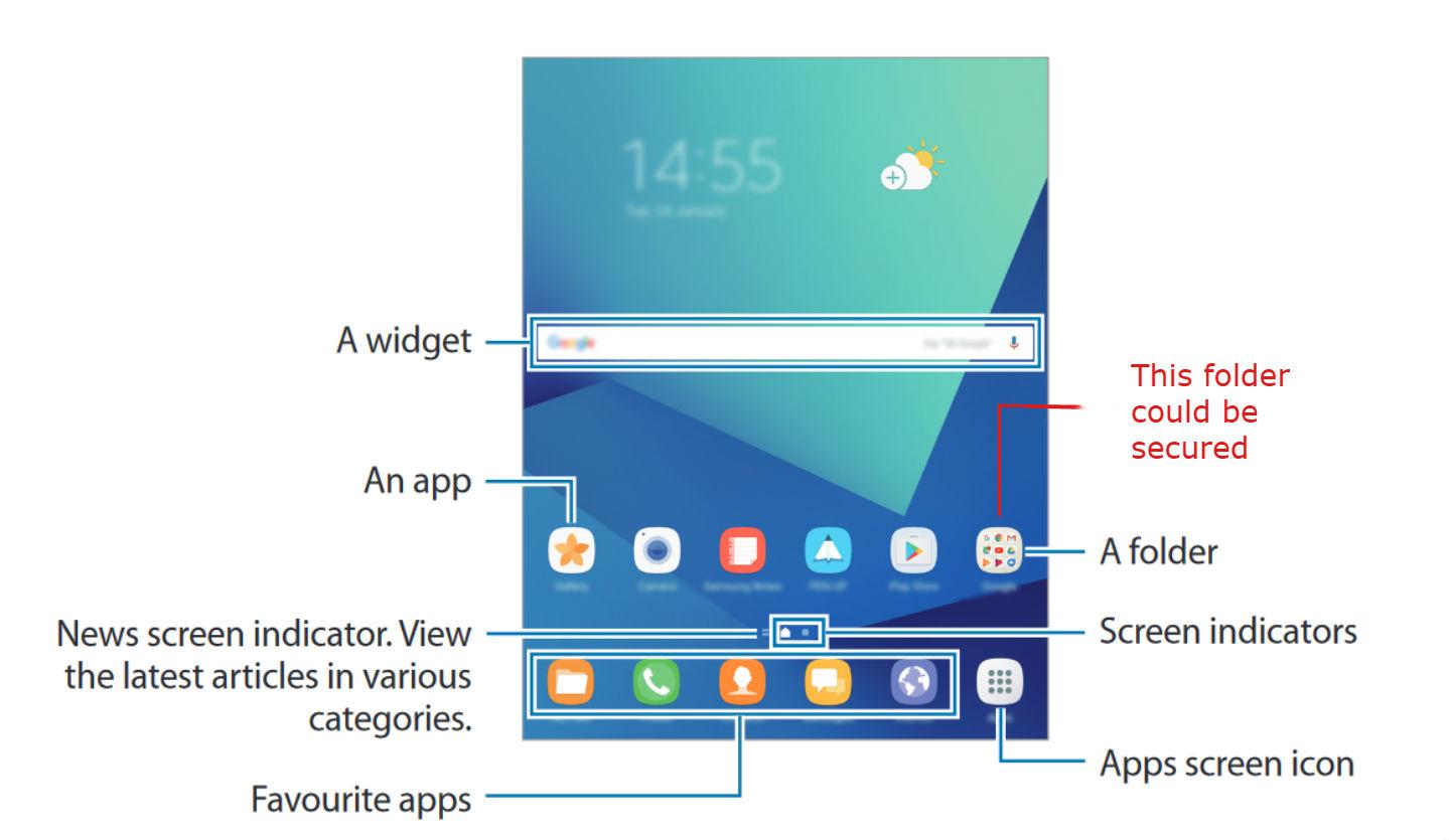 Samsung Galaxy Tab S3 Secure Folder Leaked Manual
