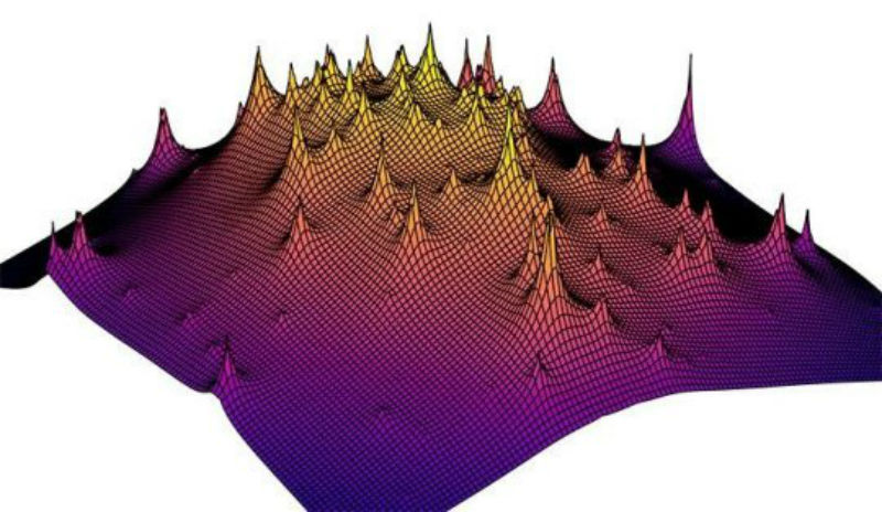 3D map of Dark matter