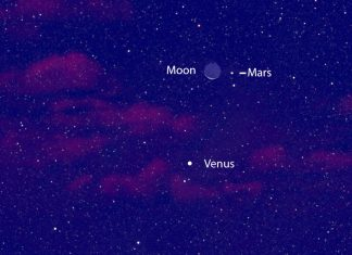 moon mars venus