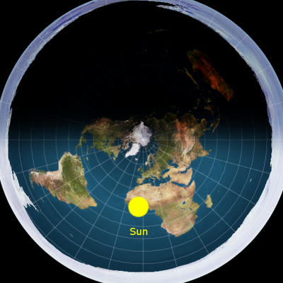 This is why more than 2% Americans believe that Earth is flat